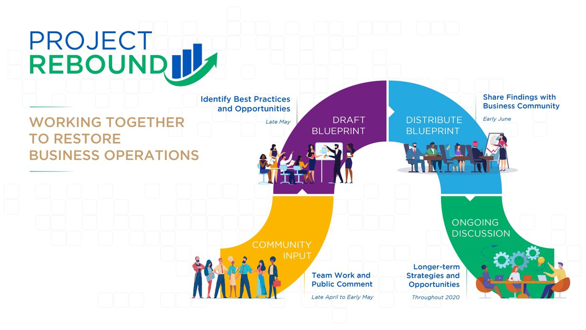 Project Rebound launched Tuesday to help area businesses move forward.