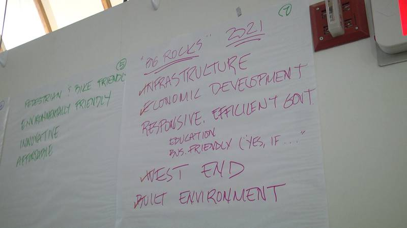 A list of priorities was identified by Staunton City Council during a 2-day retreat at the...